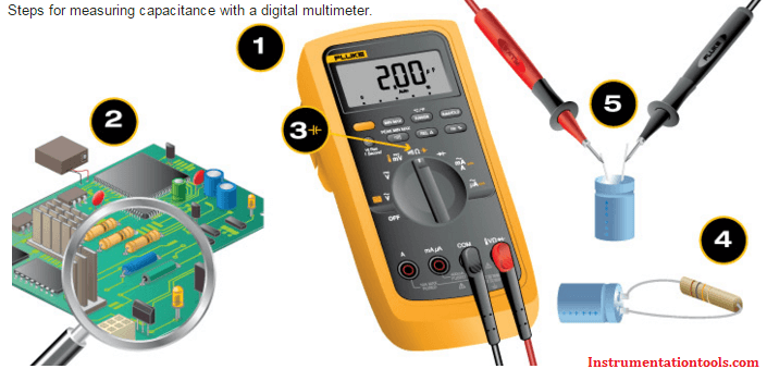 Measure Capacitance using Multimeter