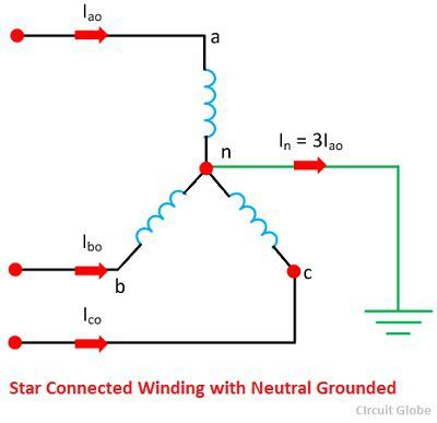 star-connected-winding-with-neutral-grounded