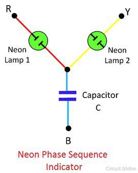 neon-phase-sequence-indicator