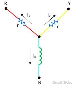 phase-shift-indicator-static-1