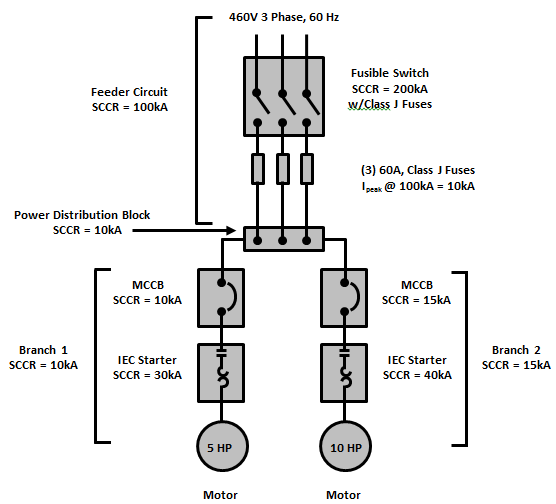 three phase branch circuit diagram