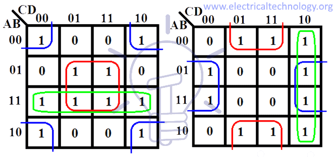 example of grouping in 4-variable k-map