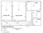 Проводка в двухкомнатной квартире – Схема электропроводки в двухкомнатной квартире сколько стоит