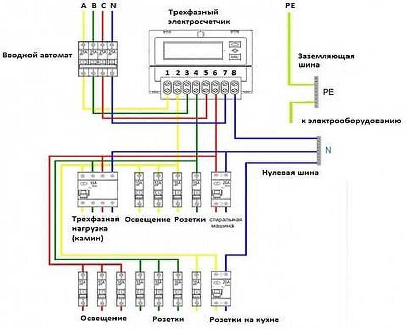 Схема подключения 3 х фазного счетчика – в однофазную сеть, новые правила