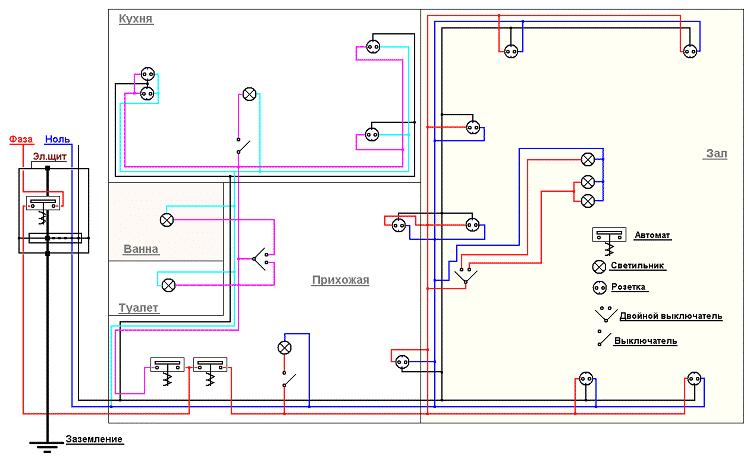 Схема разводки электропроводки в однокомнатной квартире – Разводка электрики в квартире: алгоритм работы, схемы электропроводки