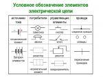 Условные обозначения на принципиальных электрических схемах – Условные обозначения в электрических схемах: как читать схемы