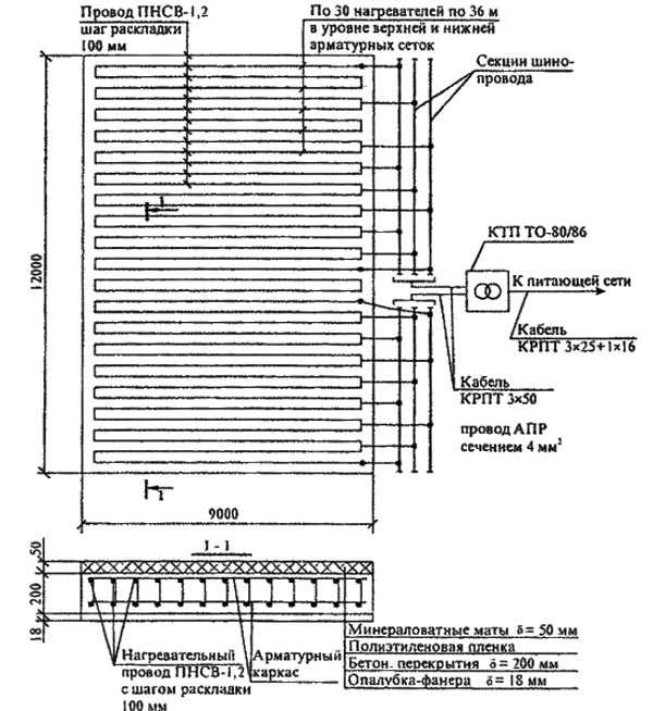 Подключение прогрева бетона рулонный бетон купить новосибирск